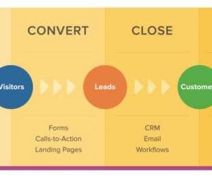 Smetti di inseguire i tuoi clienti, scopri l'inbound marketing.